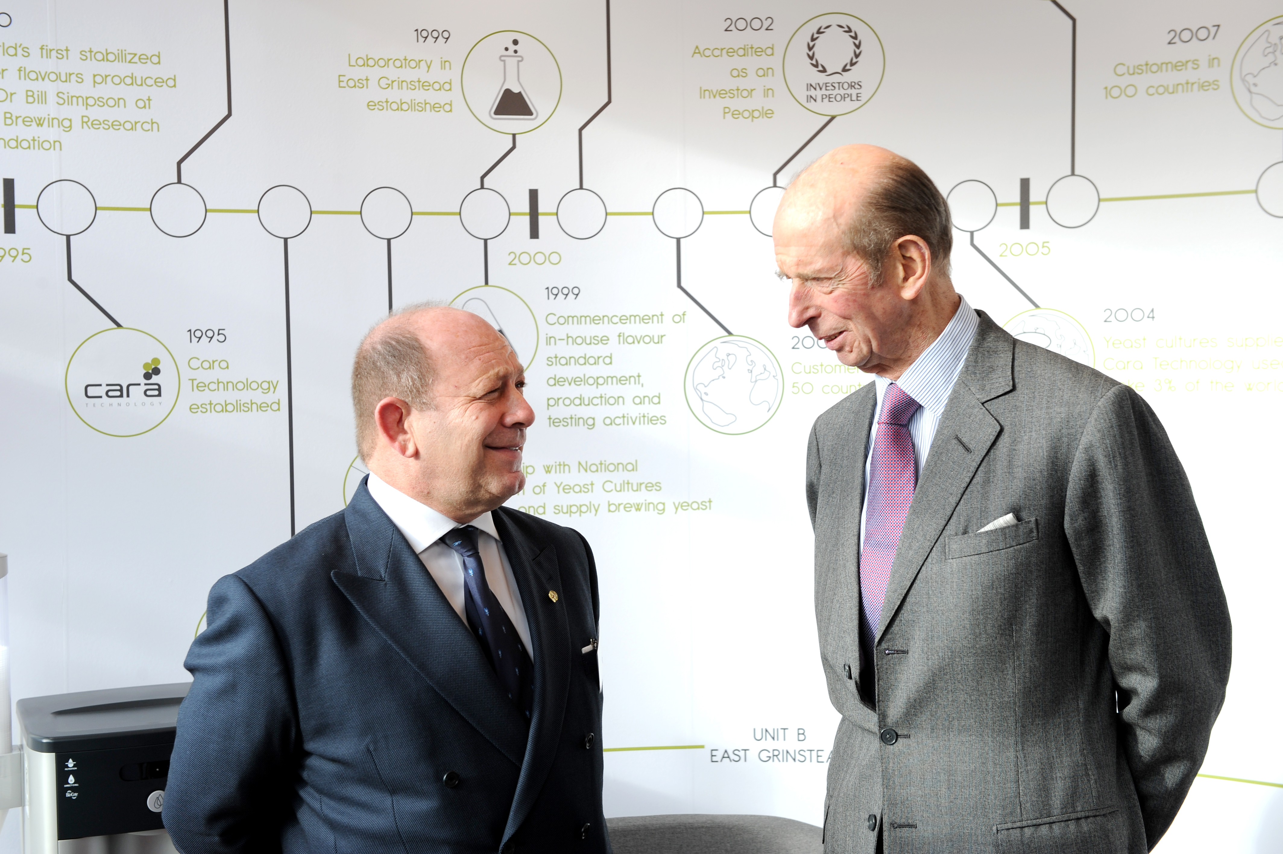The Duke tours Cara Technology
